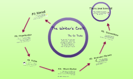 Copy of The Writer's Craft