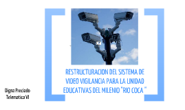 Copy of Sistemas de VideoVigilancia