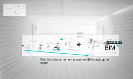 What Spec Writers Need to Know about BIM