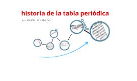 historia de la tabla periódica