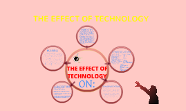 The Effect Of Tecnology