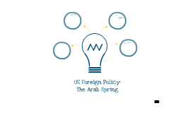 US Foreign Policy: The Arab Spring