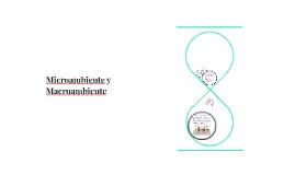 Copy of Macroambiente de la Empresa