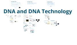 DNA and DNA Technology