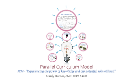 Copy of Parallel Curriculum Model