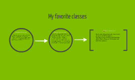 My favorite classes