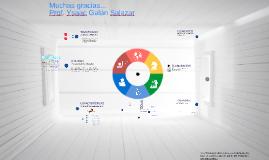 las Infografías