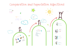 Copy of Comparative and Superlative Adjectives