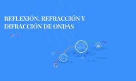 REFLEXIÓN, REFRACCIÓN Y DIFRACCIÓN DE ONDAS