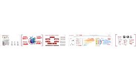 NEW -  CONTARIX Business Creation Roadmap