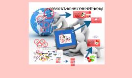 Copy of Copy of Copy of La computadora y sus partes