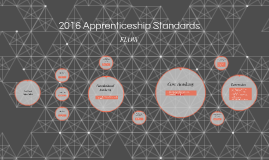 Copy of 2016 Apprenticeship Standards