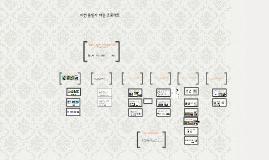 이천 풀빌라 타운 프로젝트