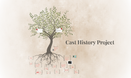 Copy of Cast History Project