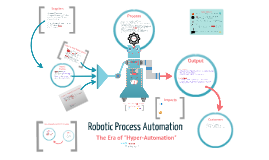 Robotic Process Automation v0.2