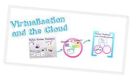 Copy of Online Services within Virtualisation and the Cloud