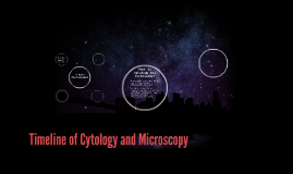 Timeline of Cytology and Microscopy