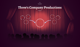 Three's Company Productions