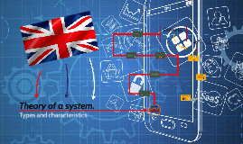 Theory: Systems