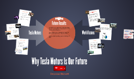 Why Tesla Motors Is Our Future