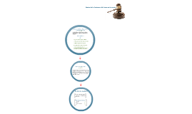 Efectos de la Sentencia que Declara Procedente el Concurso Mercantil