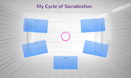 My Cycle of Socialization