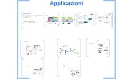 Copy of applicazioni - Semantic automation beyond data capture