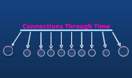 Connections Through Time