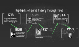 Highlights of Game Theory Through Time