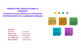 Copy of PERSPECTIVAS TEÓRICAS SOBRE LA AGRESIÓN.