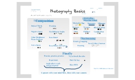 General Photography Introduction