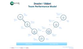 Copy of Drexler / Sibbet Team Performance Model