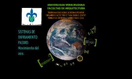 Copy of Copy of TPE  SISTEMAS PASIVOS