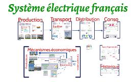 Système électrique français SIMON