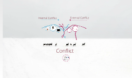 Copy of Copy of Conflict- Internal and External
