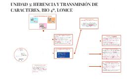 UNIDAD 3: HERENCIA Y TRANSMISIÓN DE CARACTERES, BIO 4º, LOMCE