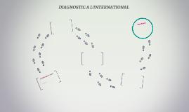 DIAGNOSTIC A L'INTERNATIONAL