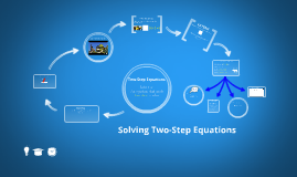 Copy of Copy of Solving Two-Step Equations