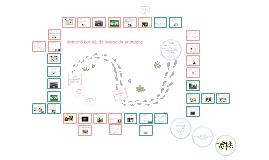 Copy of Univers social, 3e année du primaire