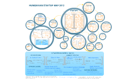 Copy of Startup Map 2012