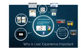 Copy of User Experience