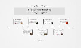 Copy of The Culinary Timeline