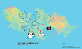 Copy of tay sachs disease