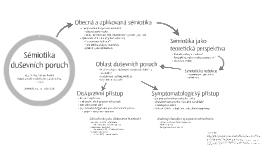 Sémiotika duševních poruch