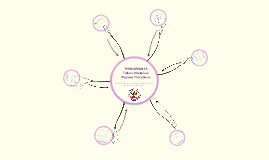 Copy of Copy of Copy of Follow workplace hygiene procedures