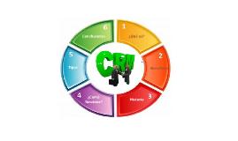 Copy of CRM