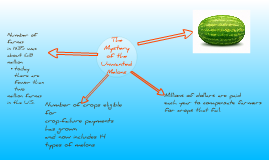 The Mystery of the Unwanted Melons