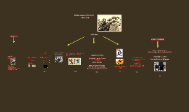 PRIMA GUERRA MONDIALE 1914-1918