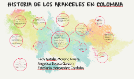 Copia de HISTORIA DE LOS ARANCELES EN COLOMBIA