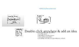 PQ Reviewer Process